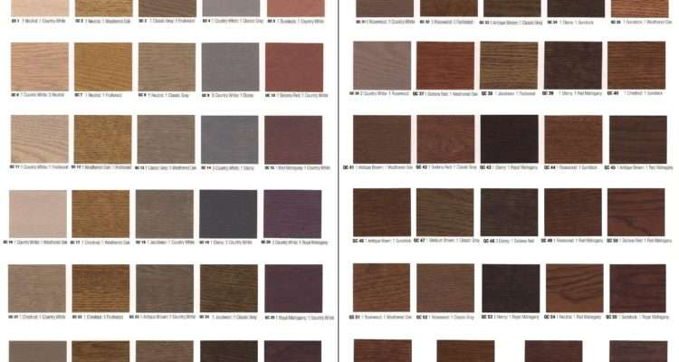 Duraseal Stain Colors Florabac
